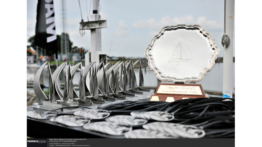 The Giorgio Zuccoli Trophy for the Melges 24 European Champion overall winner