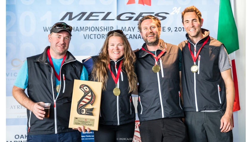 2018 Melges 24 Worlds III Corinthian - Hold My Beer CAN591- Mike Bond, Gord Shannon, Mike Bassett, Sophie Stukas - Victoria, BC, Canada