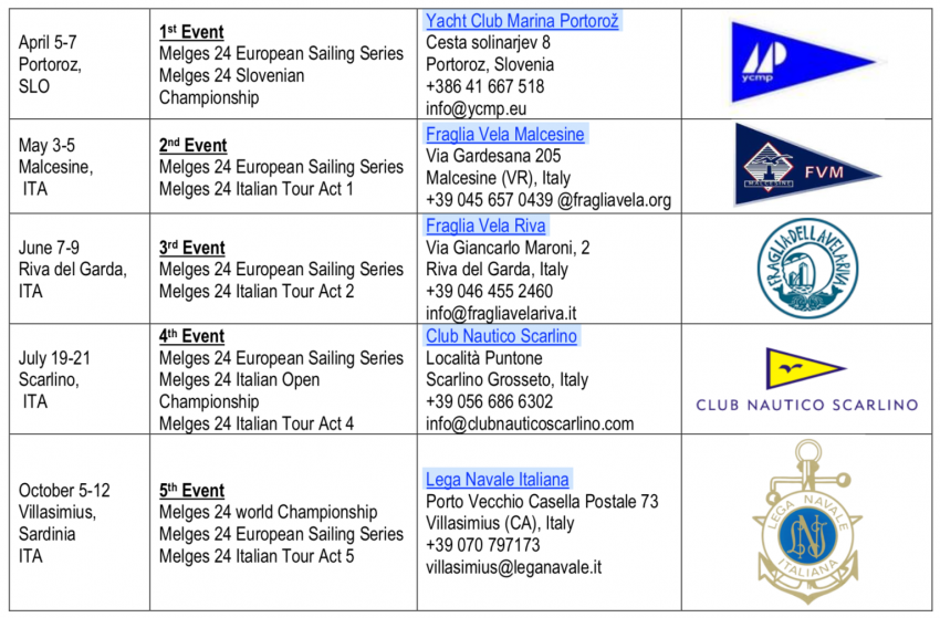 2019 Melges 24 European Sailing Series hosts